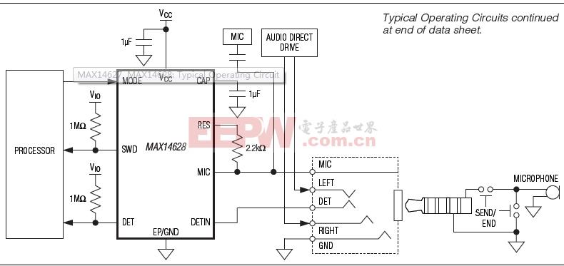 MAX14627, MAX14628典型应用