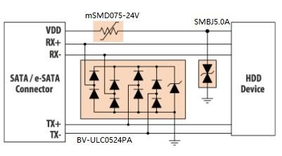 SATA接口静电保护.jpg