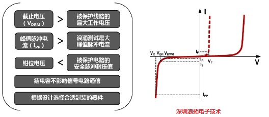 TVS选型介绍.jpg