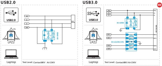 USB2.0.3.0保护.jpg