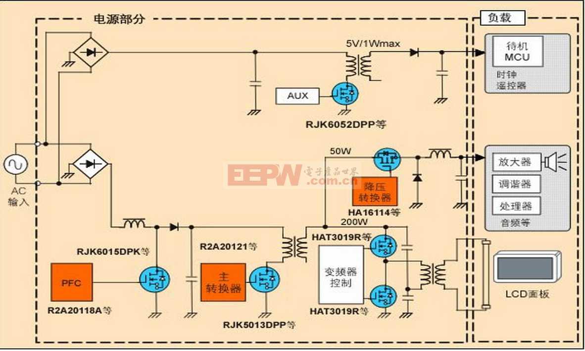 平板显示器(FPD)用电源