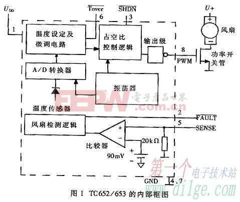 微处理器芯片温度检测及其散热保护电路的设计