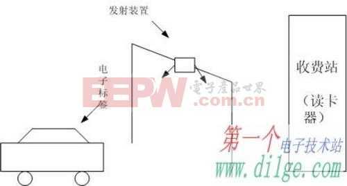多义性路径识别系统