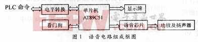 基于ISD1420的高响度语音电路设计