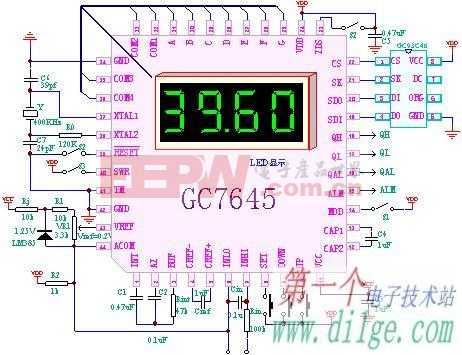 gc7645/图2:GC7645输出典型时序图