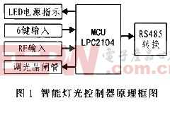 基于LPC2104的智能灯光控制器设计
