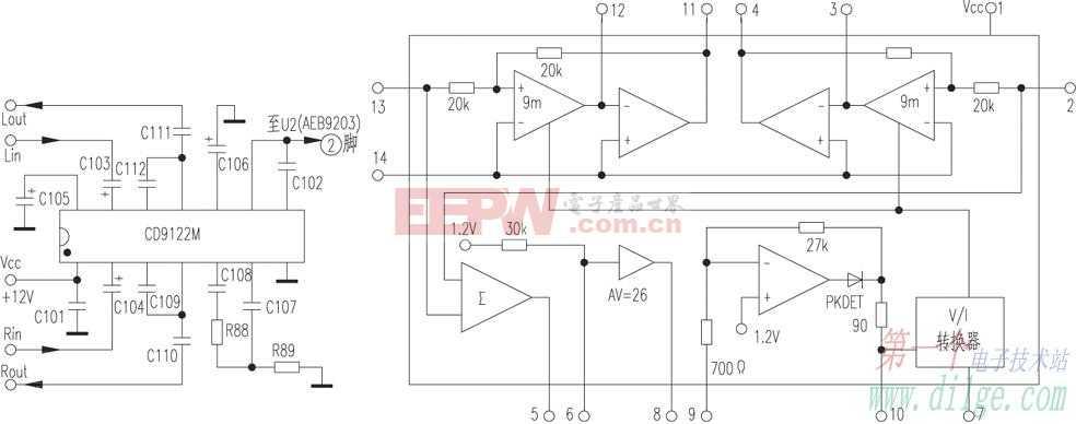 DNR降噪集成電路CD9122M簡介