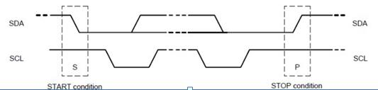 深入解读单片机IO口模拟IIC程序设计