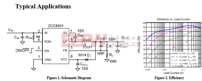 ZCC8501应用图.png