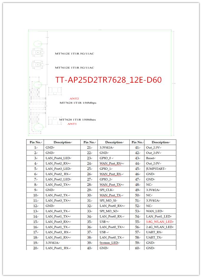 2 TT-AP25D2TR7628_12E-D60 pin_副本.png