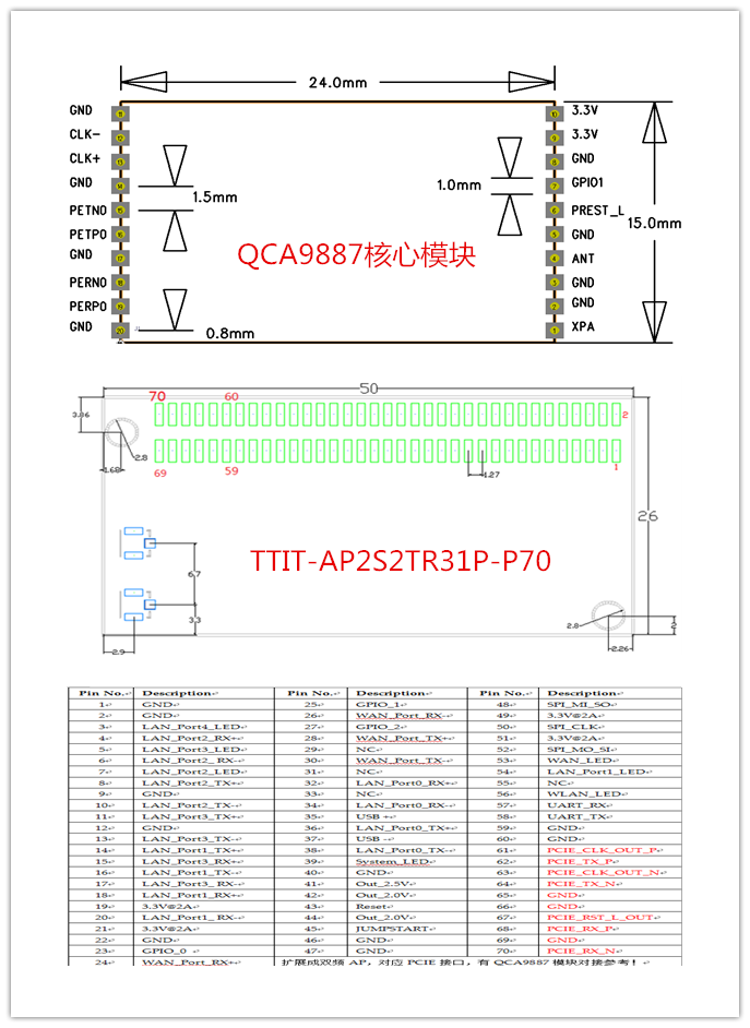 7 TTIT-AP2S2TR31P-P70 Pin_副本.png