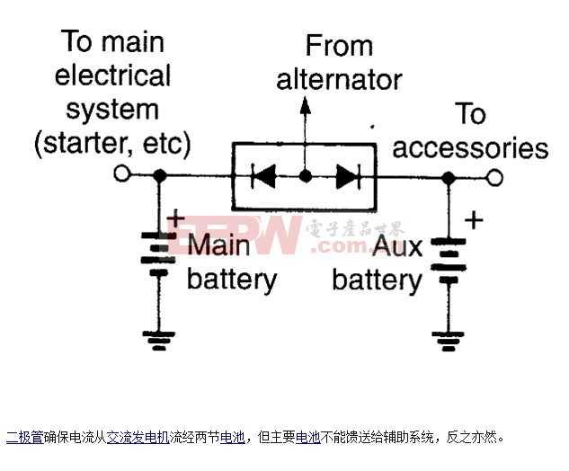 汽车电池隔离器电路