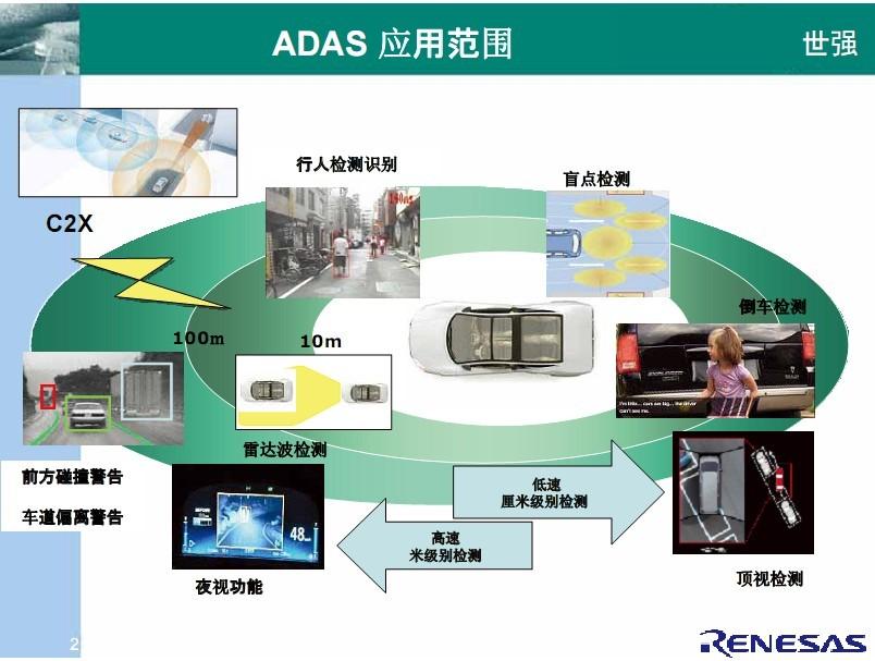 牛掰的无人驾驶汽车,一起来讨论下背后的adas技术高清图片