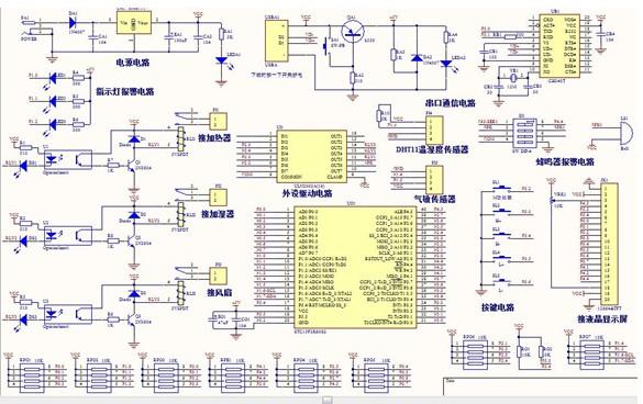 降溫控制功能:當大棚內溫度高于溫度上限值時,控制器自動控制風扇工作,進行降溫;當溫度降到正常范圍內,風扇自動關閉。 5、 加熱控制功能:當大棚內溫度低于溫度下限值時,控制器自動控制加熱器工作,進行升溫;當溫度升到正常范圍內,加熱器自動關閉。 6、 加濕控制功能:當大棚內濕度低于濕度下限值時,控制器控制加濕器啟動,進行加濕;當濕度回到正常范圍內,加濕器自動關閉。