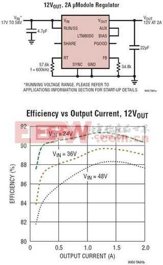 LTM8050 - 58V、2A 降压型 μModule 稳压器