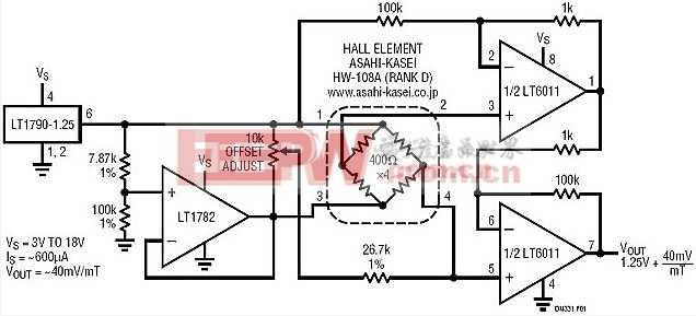 霍尔传感器放大器可针对电源电流优化灵敏度