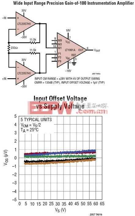 LTC2057 / LTC2057HV - 高电压、低噪声、零漂移运算放大器