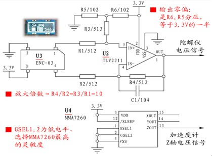两轮自平衡电动车控制系统的设计与研究