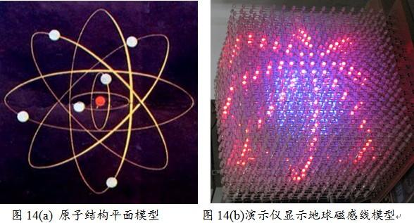 还可以通过设置led的亮灭以及不同的颜色区分来显示立体图形的的剖面