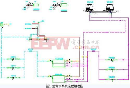 中央空调制冷原理图3