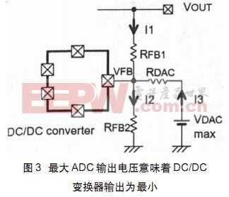最大ADC输出电压意味着DC/DC