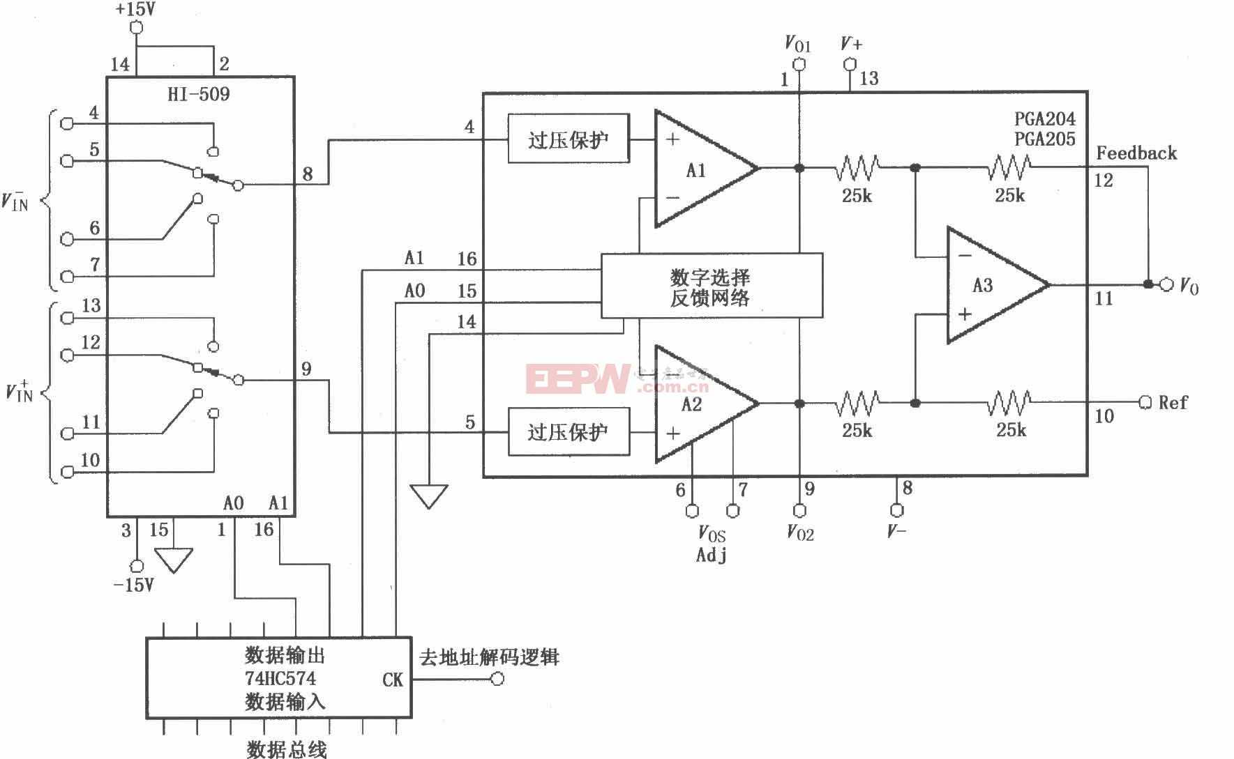 多路输入可编程增益放大电路 PGA204/205