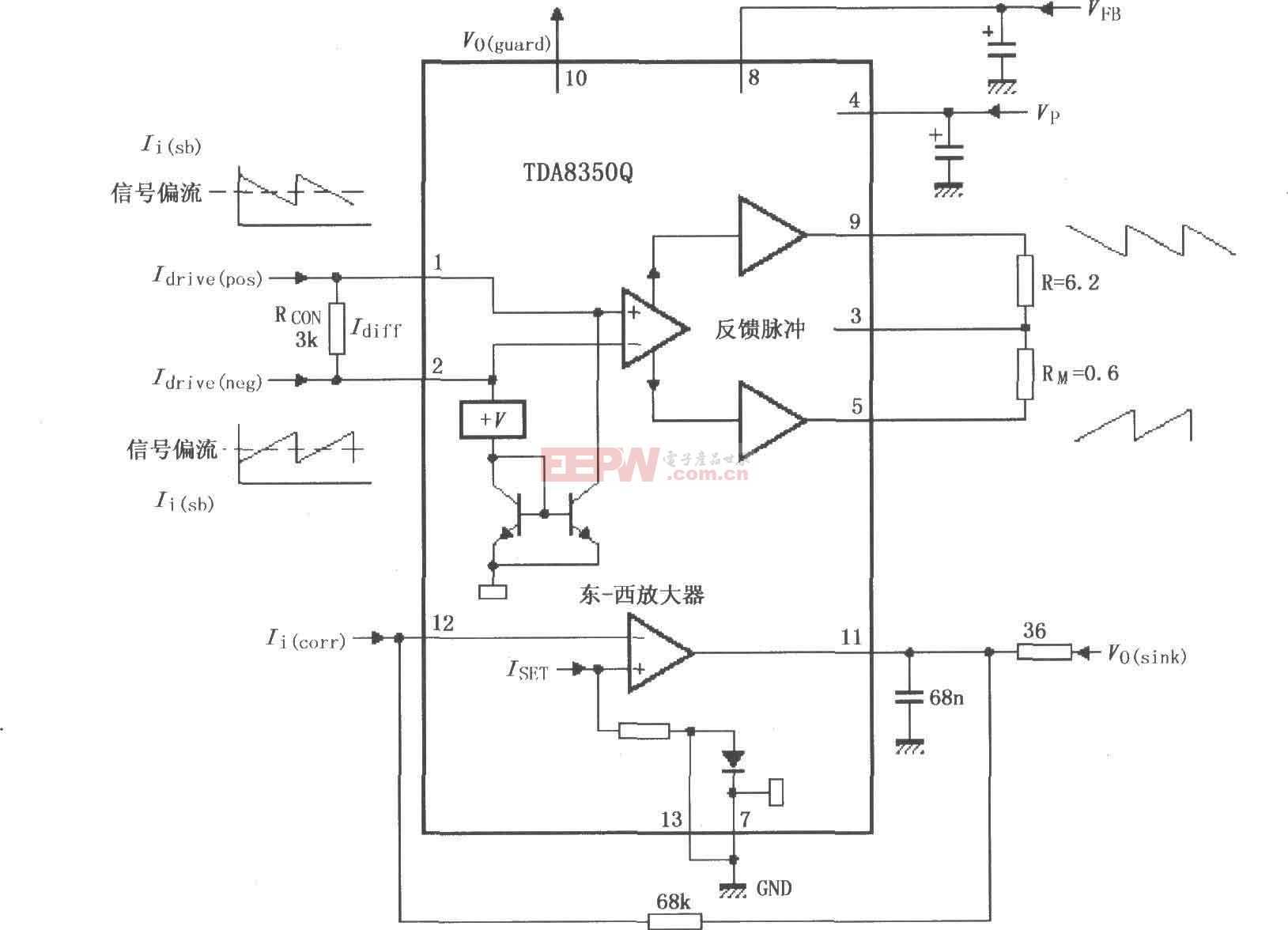TDA8350Q的测试电路图