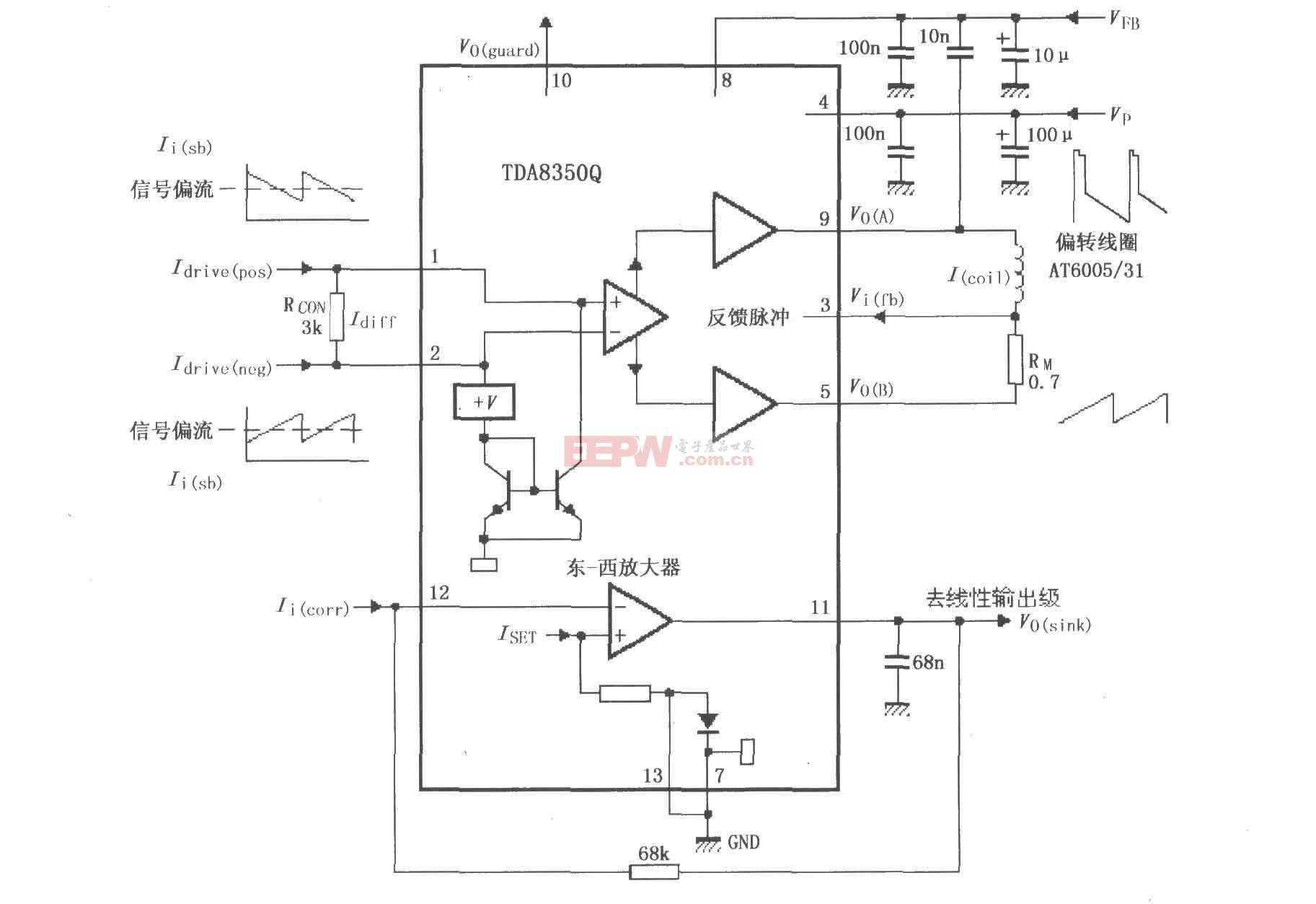 TDA8350Q的实际应用电路图