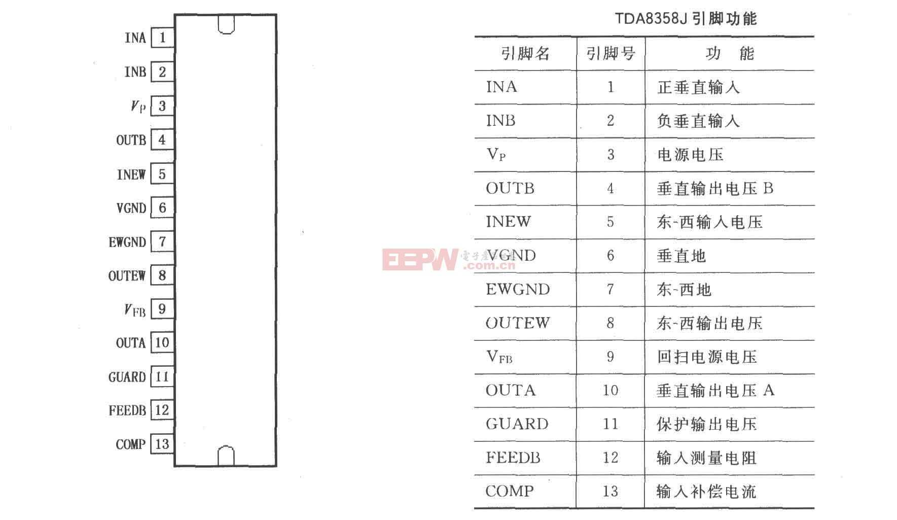 LVDMOS全橋垂直偏轉輸出電路圖TDA8358J