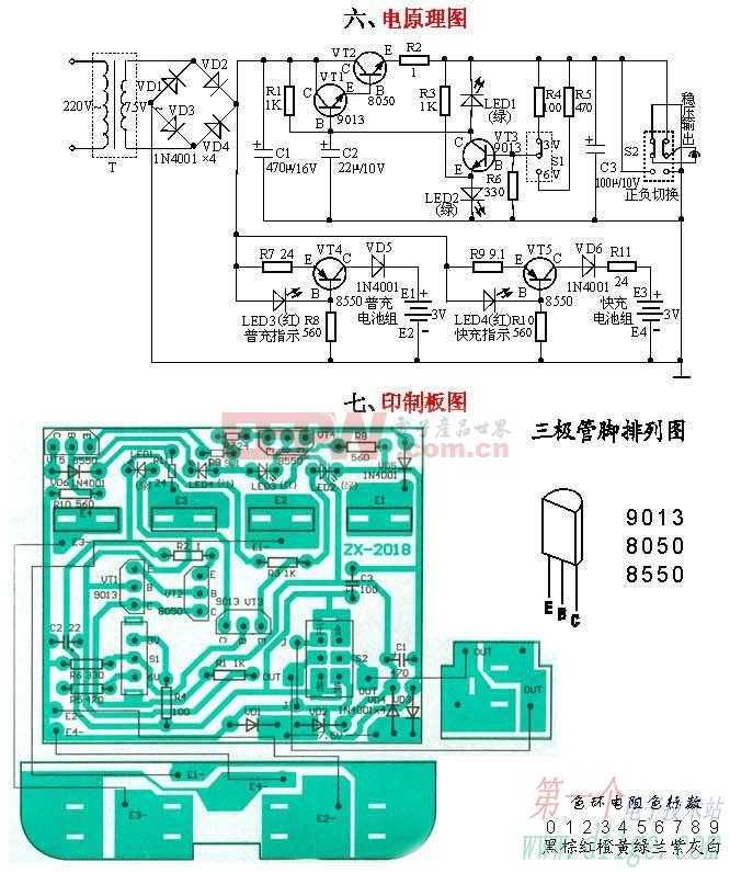 ZX-2018型直流电源稳压充电器