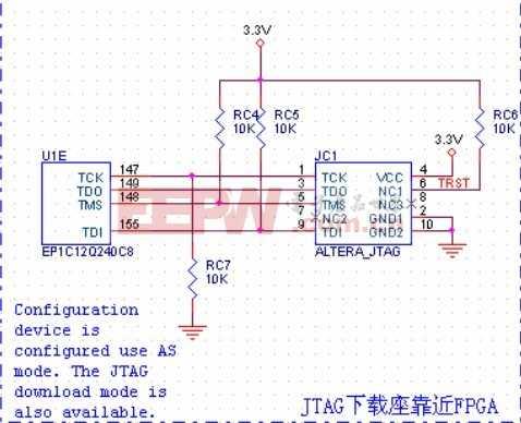 JTAG 下载与调试接口