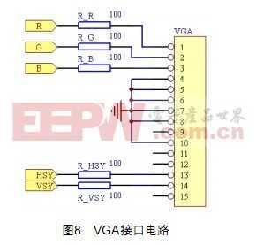 VGA接口电路