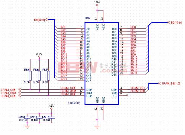 異步SDRAM存儲器接口電路設計