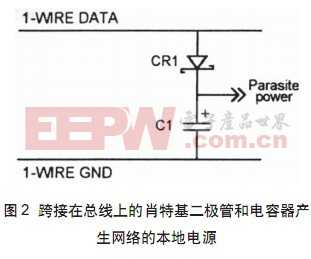 跨接在总线上的肖特基二级管和电容器产生网络
