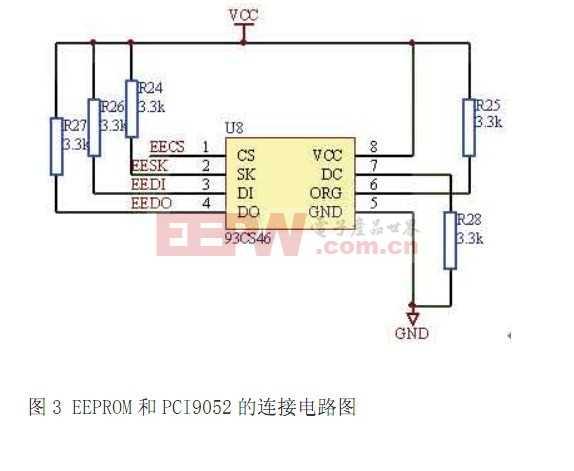 EEPROM和PCI9052的连接电路图