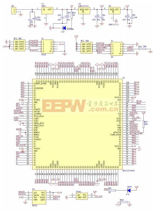 Altera公司cyclone系列FPGA-1C6電路图