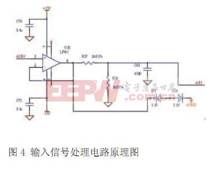 输入信号处理电路原理图