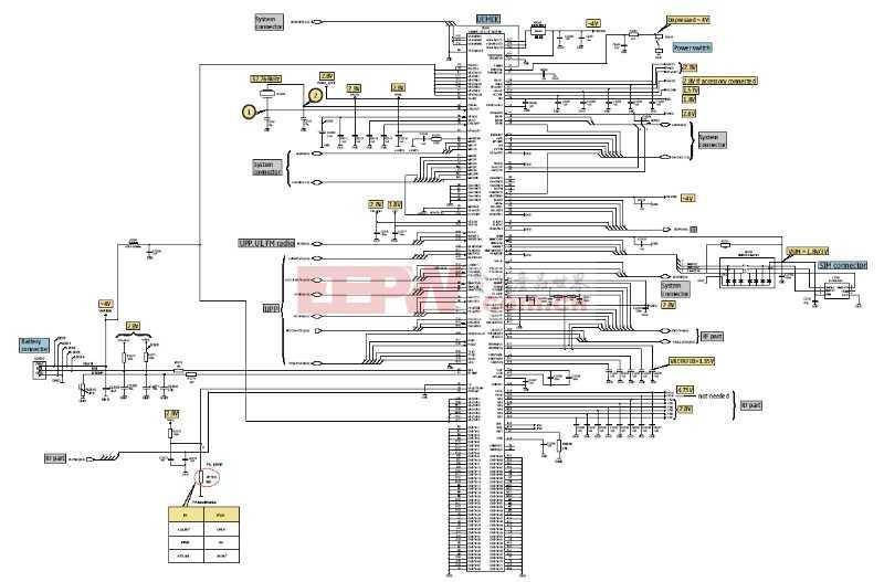 Nokia 7xxx手机原理图03