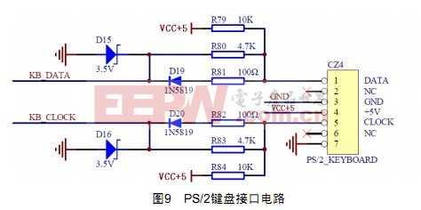 PS/2键盘接口电路