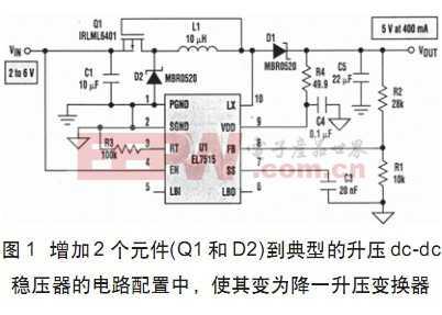 增加两个元件(Q1和D2)到典型的升压DC-DC稳压器的电路配置中,使其变为降一升压变换器