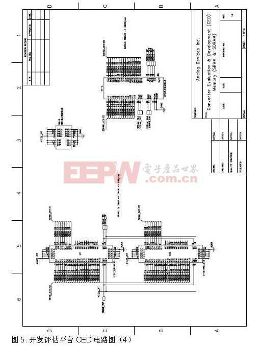 开发评估平台CED电路图4