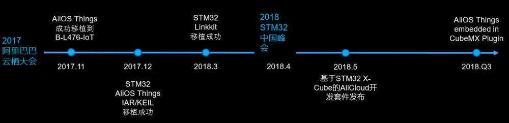 QQ截图20180521215644.png