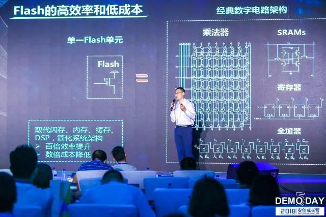"""靠谱吗?这家新公司在做""""存算一体AI芯片"""""""