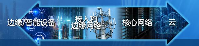 化解5G提供商的危机,FPGA可编程加速卡登场