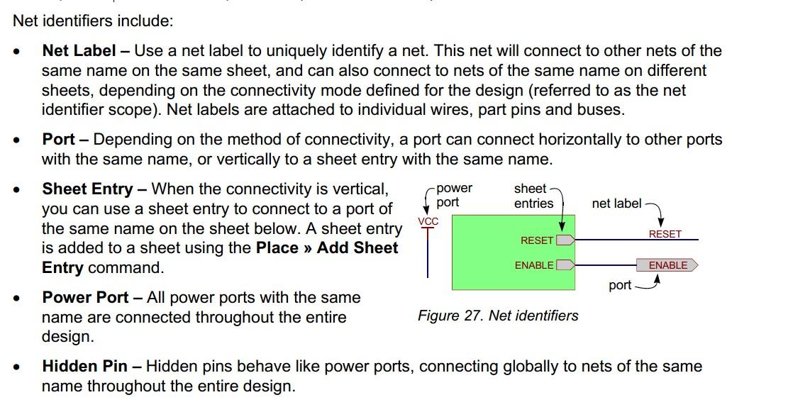 net identifiers