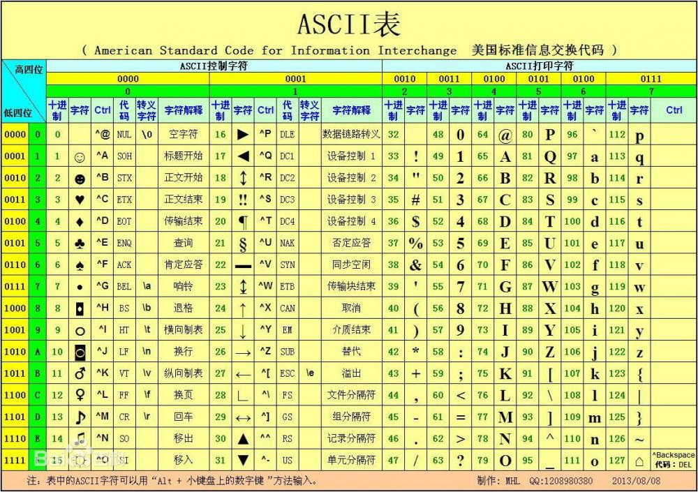 ASCII表.jpg
