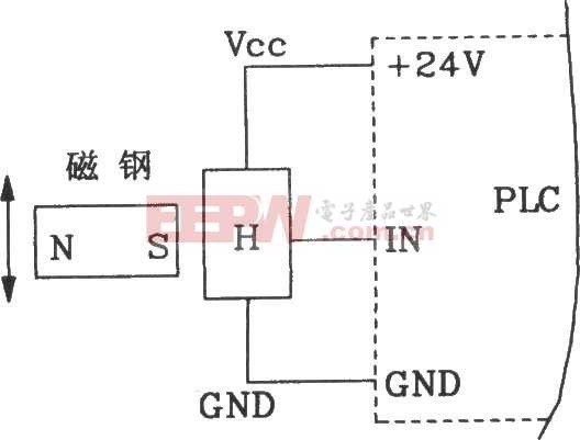 HK-1型霍尔接近开关用于数控机床PLC电路图