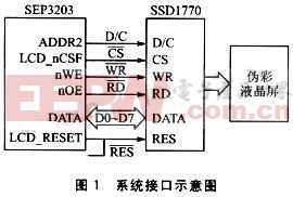 SEP3203与伪彩LCD驱动SSD1770的接口设计