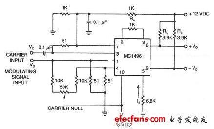 DSB-SC调制器原理图